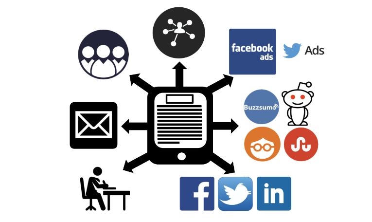 Acciones de marketing para promocionar sus contenidos